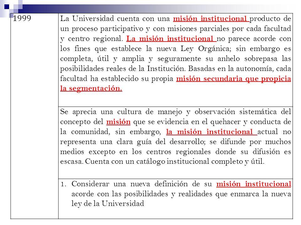 1999 La Universidad cuenta con una misión institucional producto de un proceso participativo y con misiones parciales por cada facultad y centro regional.
