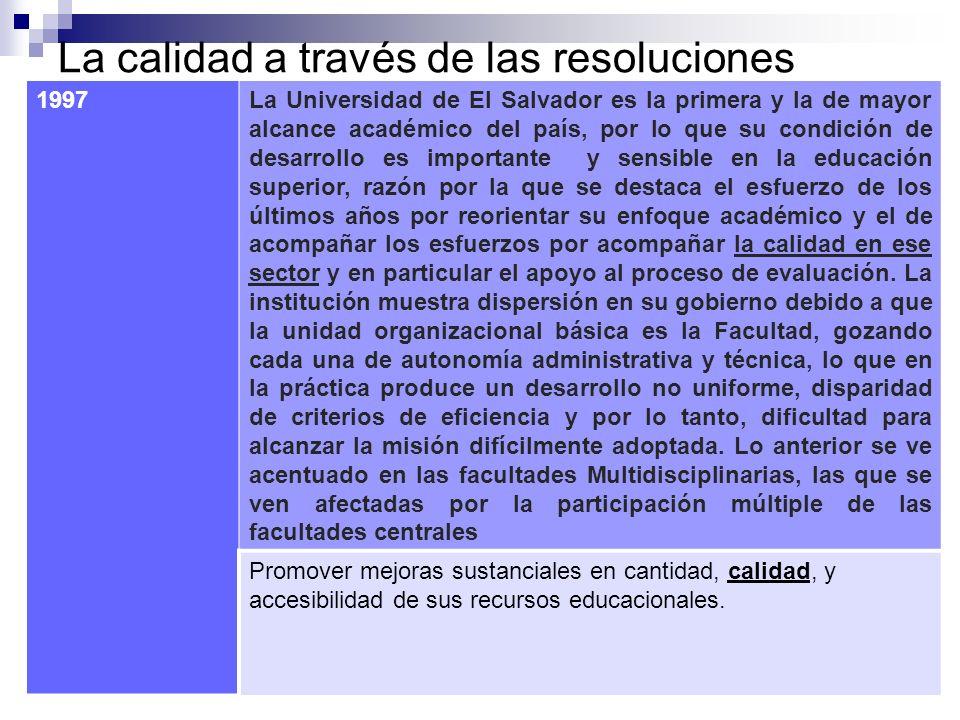 La calidad a través de las resoluciones 1997La Universidad de El Salvador es la primera y la de mayor alcance académico del país, por lo que su condición de desarrollo es importante y sensible en la educación superior, razón por la que se destaca el esfuerzo de los últimos años por reorientar su enfoque académico y el de acompañar los esfuerzos por acompañar la calidad en ese sector y en particular el apoyo al proceso de evaluación.