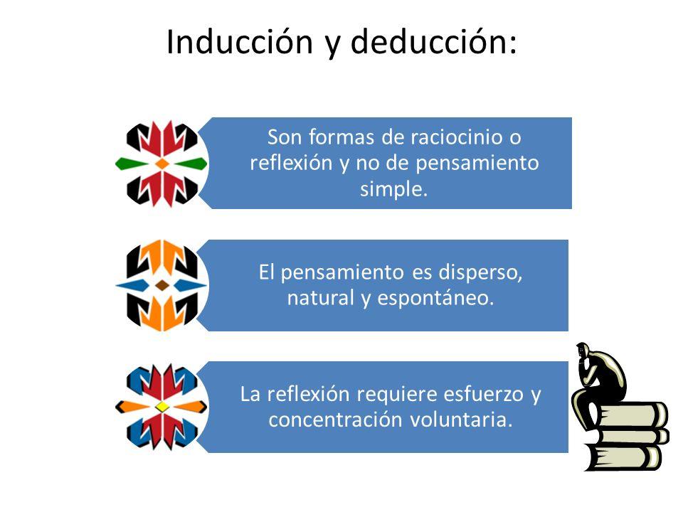 Inducción y deducción: Son formas de raciocinio o reflexión y no de pensamiento simple. El pensamiento es disperso, natural y espontáneo. La reflexión