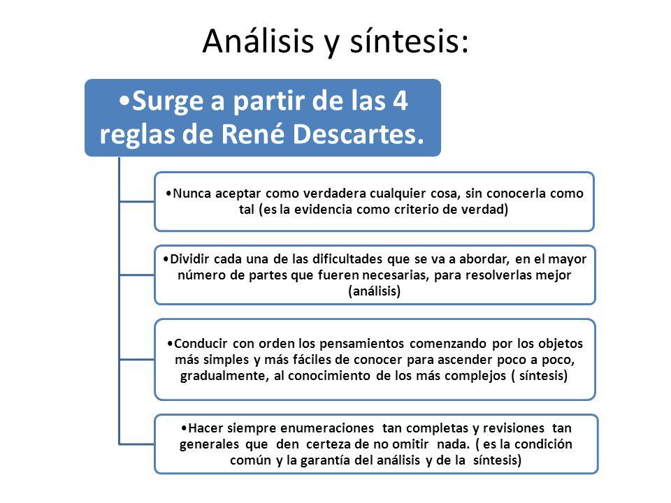 Análisis y síntesis: Surge a partir de las 4 reglas de René Descartes. Nunca aceptar como verdadera cualquier cosa, sin conocerla como tal (es la evid