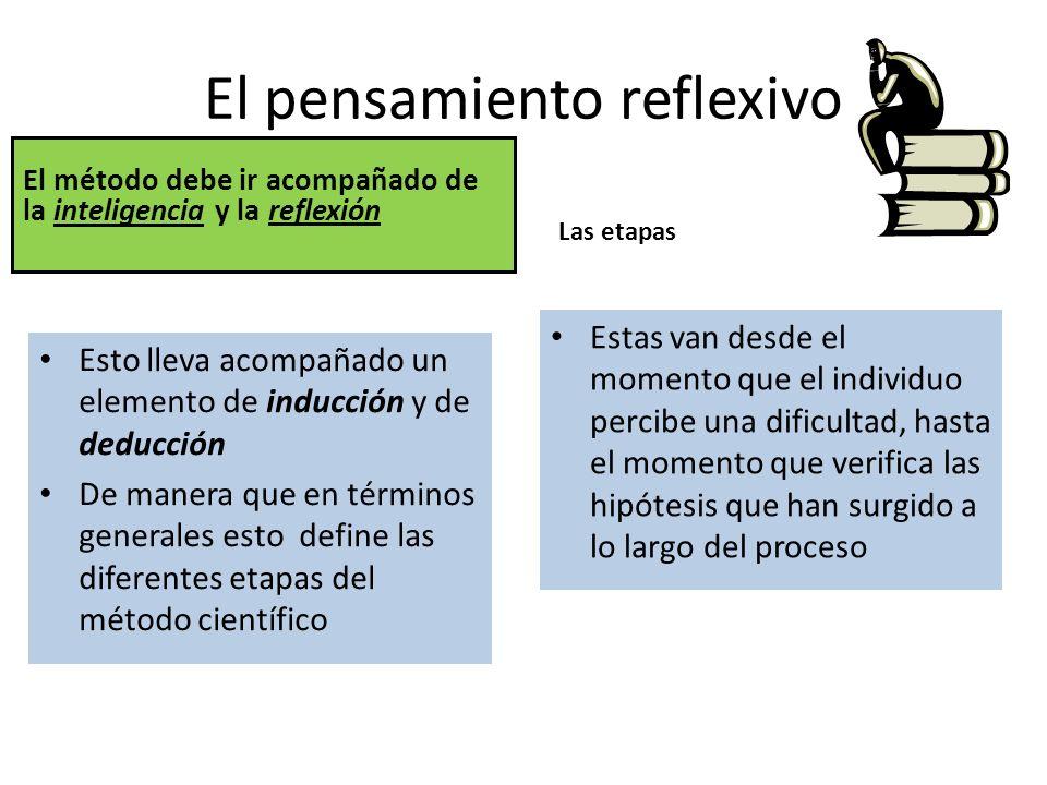 El pensamiento reflexivo El método debe ir acompañado de la inteligencia y la reflexión Esto lleva acompañado un elemento de inducción y de deducción