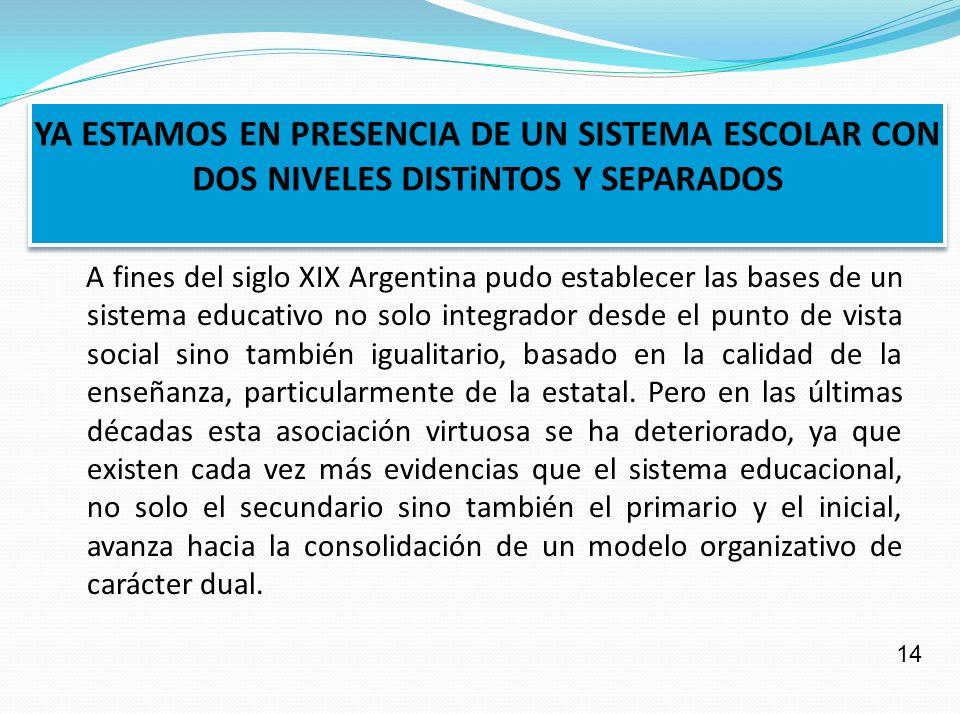 DIFERENCIA ENTRE LOS PUNTAJES DE ESTUDIANTES RICOS Y POBRES.