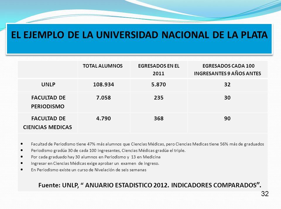 El INGRESO A LA UNIVERSIDAD EN ECUADOR La nueva Constitución del Ecuador, establece en el art.