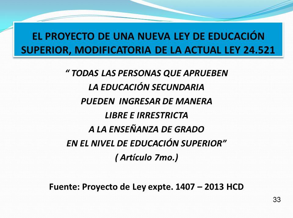 EL EJEMPLO DE LA UNIVERSIDAD NACIONAL DE LA PLATA TOTAL ALUMNOS EGRESADOS EN EL 2011 EGRESADOS CADA 100 INGRESANTES 9 AÑOS ANTES UNLP108.9345.87032 FACULTAD DE PERIODISMO 7.05823530 FACULTAD DE CIENCIAS MEDICAS 4.79036890 Facultad de Periodismo tiene 47% más alumnos que Ciencias Médicas, pero Ciencias Medicas tiene 56% más de graduados Periodismo gradúa 30 de cada 100 ingresantes, Ciencias Médicas gradúa el triple.