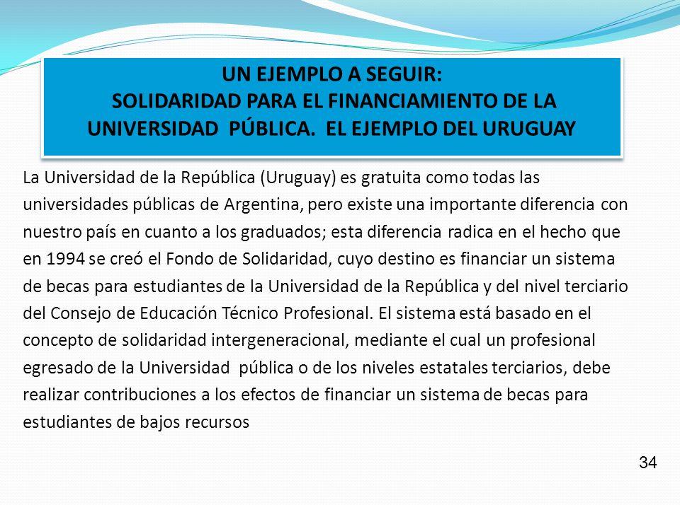 EL PROYECTO DE UNA NUEVA LEY DE EDUCACIÓN SUPERIOR, MODIFICATORIA DE LA ACTUAL LEY 24.521 TODAS LAS PERSONAS QUE APRUEBEN LA EDUCACIÓN SECUNDARIA PUEDEN INGRESAR DE MANERA LIBRE E IRRESTRICTA A LA ENSEÑANZA DE GRADO EN EL NIVEL DE EDUCACIÓN SUPERIOR ( Artículo 7mo.) Fuente: Proyecto de Ley expte.