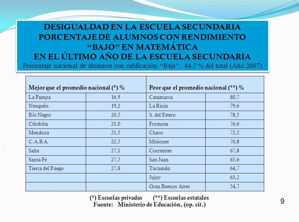 COLOMBIA Se producen informes de resultados para institutos educativos, municipios, departamentos provinciales, instituciones nacionales, que pueden ser consultados por todos los usuarios interesados.