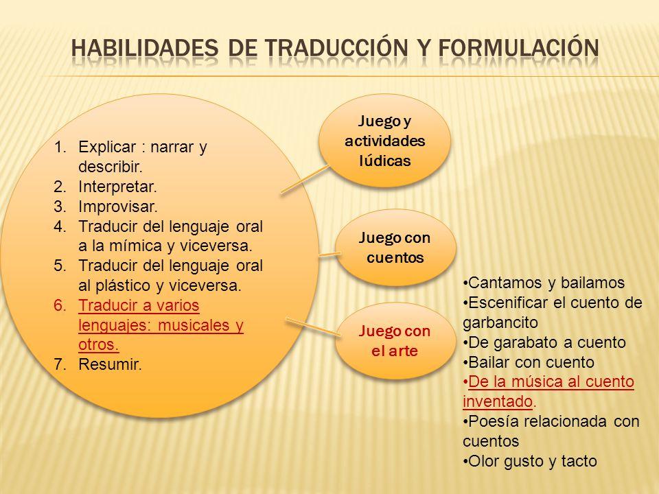 1.Explicar : narrar y describir. 2.Interpretar. 3.Improvisar. 4.Traducir del lenguaje oral a la mímica y viceversa. 5.Traducir del lenguaje oral al pl