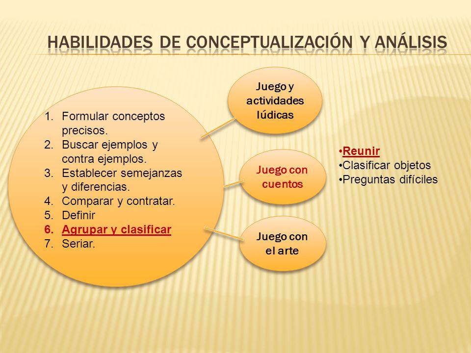 1.Formular conceptos precisos. 2.Buscar ejemplos y contra ejemplos. 3.Establecer semejanzas y diferencias. 4.Comparar y contratar. 5.Definir 6.Agrupar