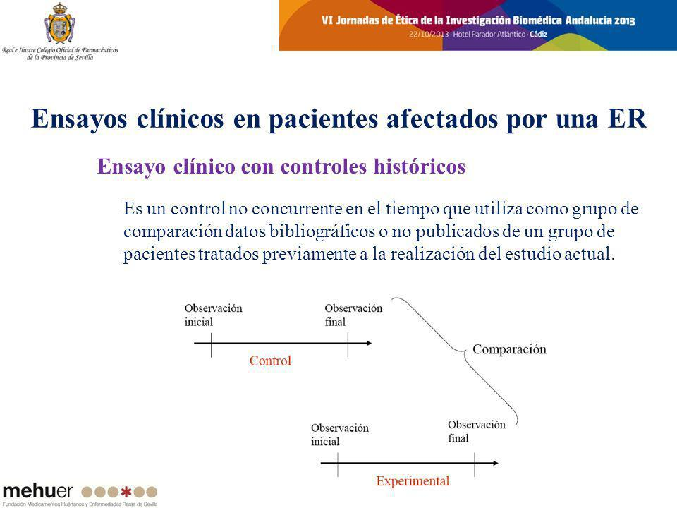Ensayos clínicos en pacientes afectados por una ER Ensayo clínico con controles históricos Es un control no concurrente en el tiempo que utiliza como