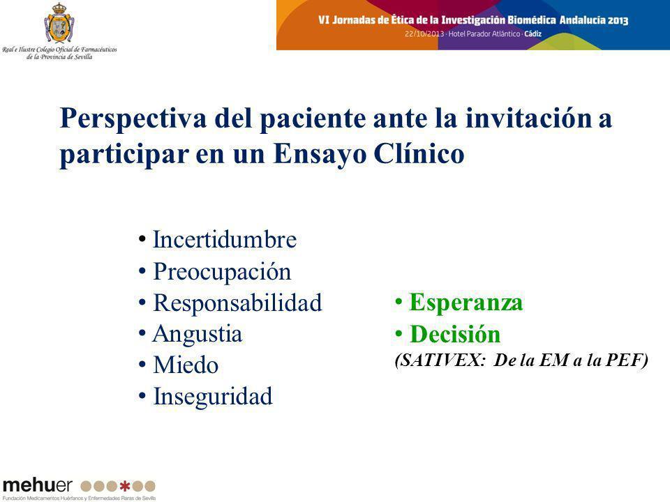 Perspectiva del paciente ante la invitación a participar en un Ensayo Clínico Incertidumbre Preocupación Responsabilidad Angustia Miedo Inseguridad Es