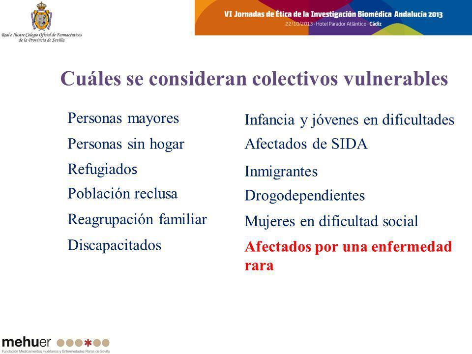 Personas mayores Afectados por una enfermedad rara Cuáles se consideran colectivos vulnerables Afectados de SIDA Inmigrantes Refugiado s Discapacitado