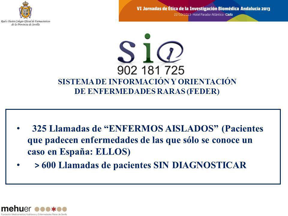 325 Llamadas de ENFERMOS AISLADOS (Pacientes que padecen enfermedades de las que sólo se conoce un caso en España: ELLOS) > 600 Llamadas de pacientes