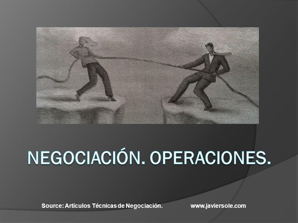 Source: Artículos Técnicas de Negociación. www.javiersole.com