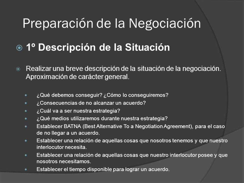 Preparación de la Negociación 1º Descripción de la Situación Realizar una breve descripción de la situación de la negociación. Aproximación de carácte