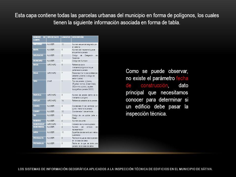 LOS SISTEMAS DE INFORMACIÓN GEOGRÁFICA APLICADOS A LA INSPECCIÓN TÉCNICA DE EDIFICIOS EN EL MUNICIPIO DE XÁTIVA. Esta capa contiene todas las parcelas