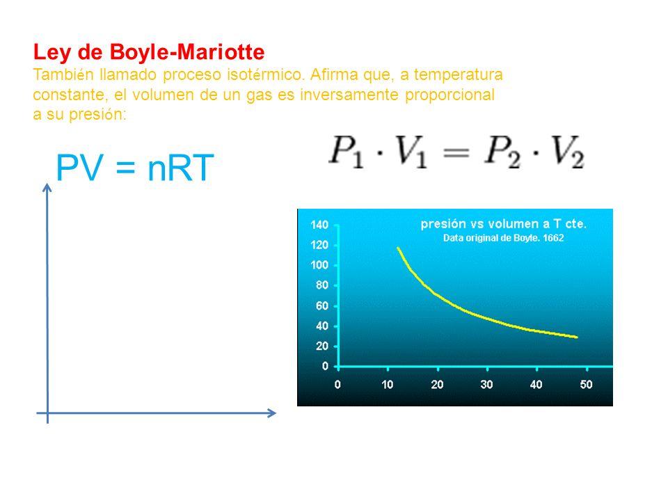 Ley de Boyle-Mariotte Tambi é n llamado proceso isot é rmico. Afirma que, a temperatura constante, el volumen de un gas es inversamente proporcional a
