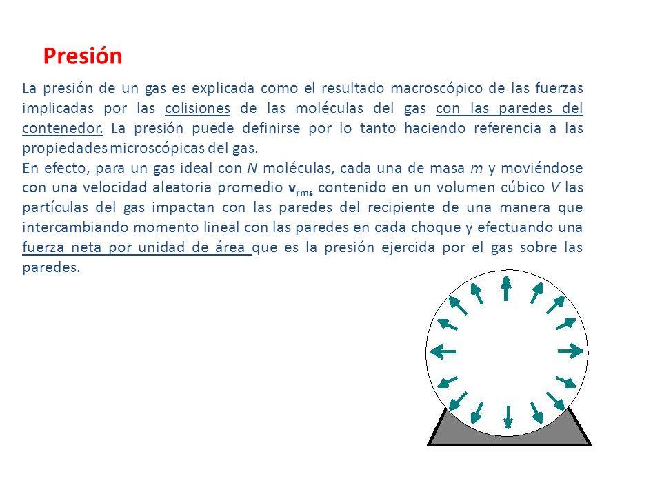 Presión La presión de un gas es explicada como el resultado macroscópico de las fuerzas implicadas por las colisiones de las moléculas del gas con las