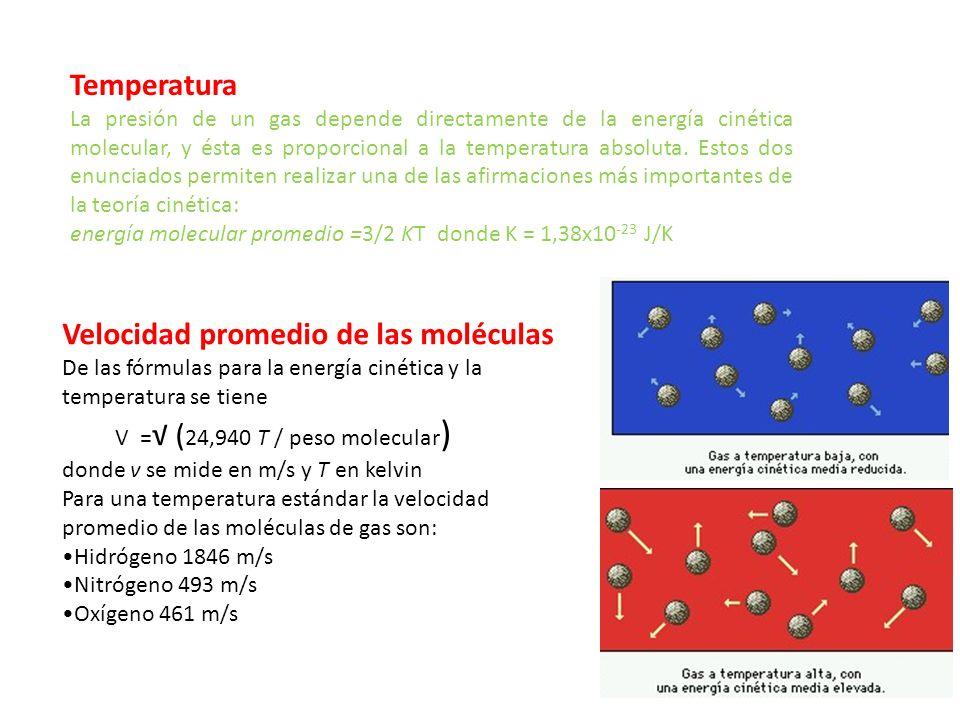 Temperatura La presión de un gas depende directamente de la energía cinética molecular, y ésta es proporcional a la temperatura absoluta. Estos dos en