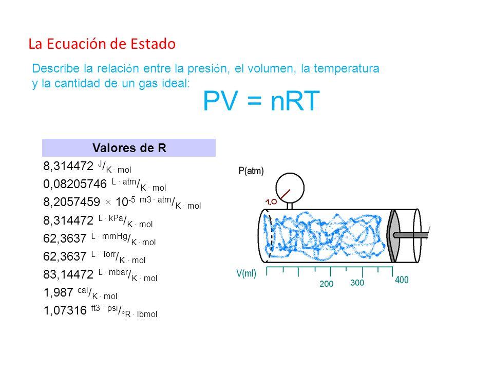 La Ecuación de Estado Describe la relaci ó n entre la presi ó n, el volumen, la temperatura y la cantidad de un gas ideal: Valores de R 8,314472 J / K