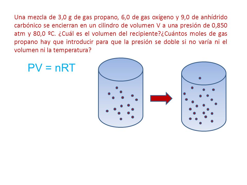 Una mezcla de 3,0 g de gas propano, 6,0 de gas oxígeno y 9,0 de anhídrido carbónico se encierran en un cilindro de volumen V a una presión de 0,850 at