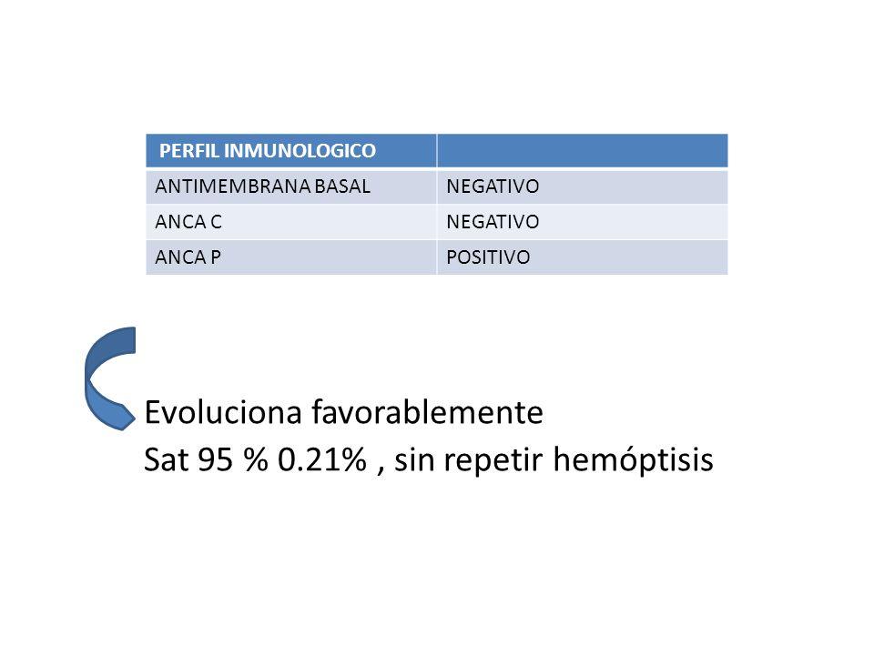 Evoluciona favorablemente Sat 95 % 0.21%, sin repetir hemóptisis PERFIL INMUNOLOGICO ANTIMEMBRANA BASALNEGATIVO ANCA CNEGATIVO ANCA PPOSITIVO