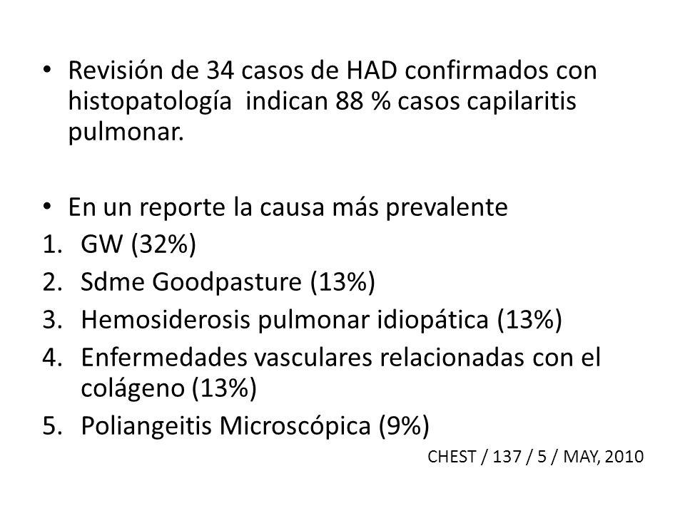 Revisión de 34 casos de HAD confirmados con histopatología indican 88 % casos capilaritis pulmonar. En un reporte la causa más prevalente 1.GW (32%) 2