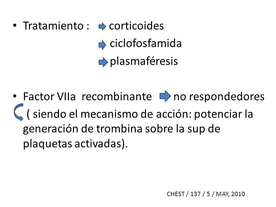 Tratamiento : corticoides ciclofosfamida plasmaféresis Factor VIIa recombinante no respondedores ( siendo el mecanismo de acción: potenciar la generac