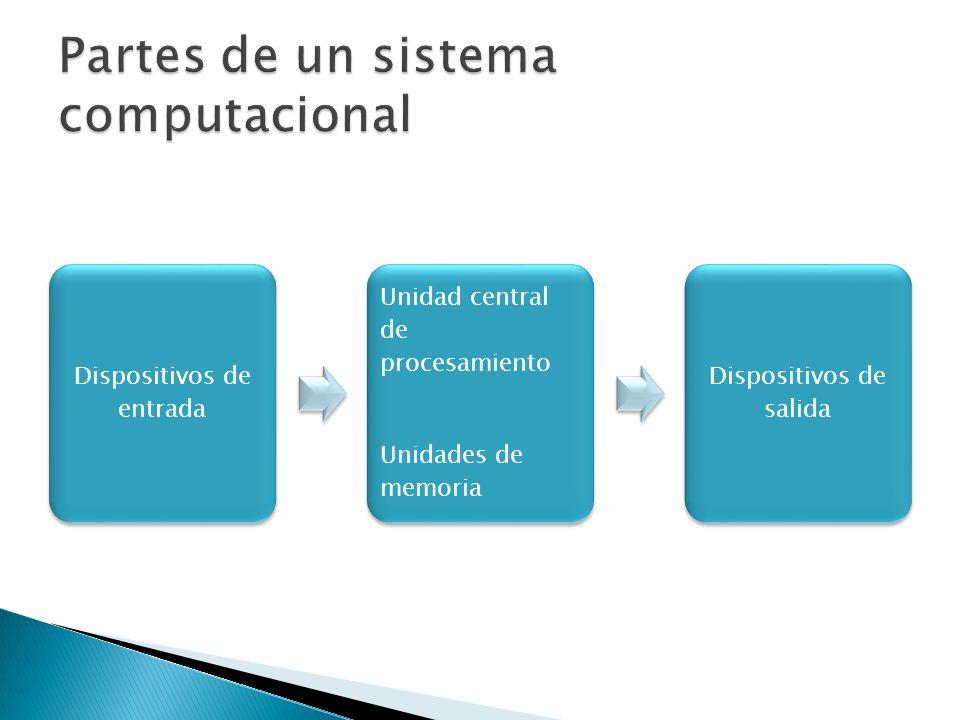 Objetivo 2 Identificar la función de los componentes de hardware de las computadoras.