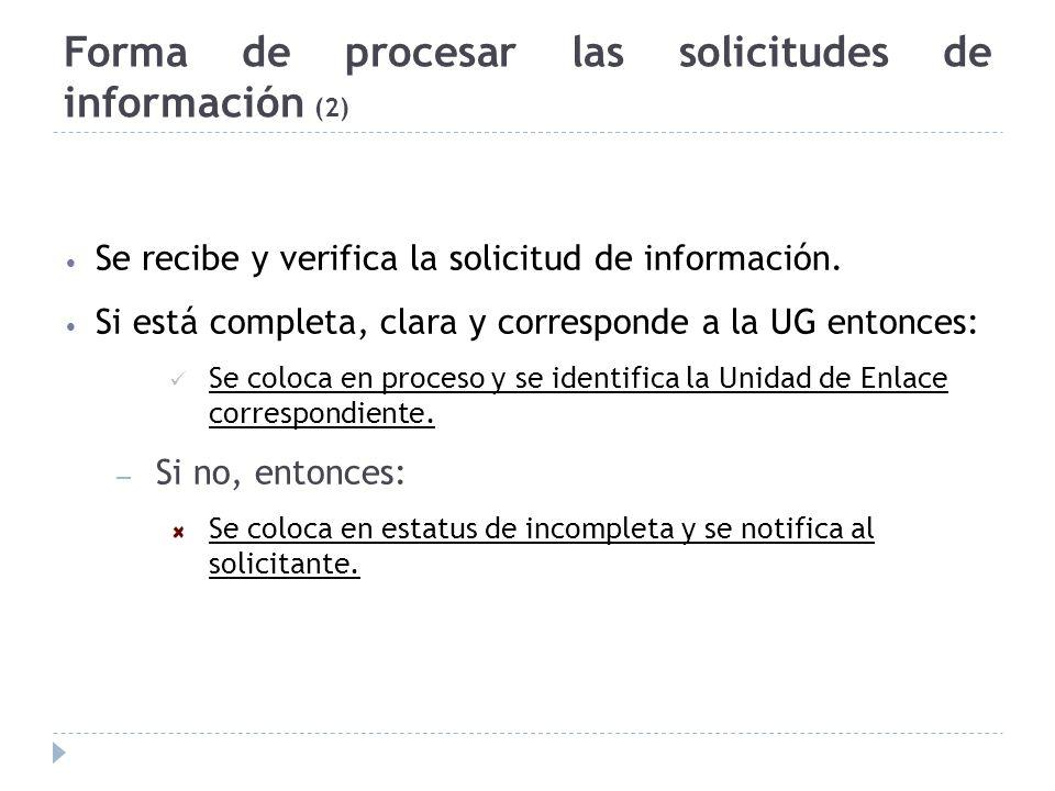 Forma de procesar las solicitudes de información (2) Se recibe y verifica la solicitud de información. Si está completa, clara y corresponde a la UG e
