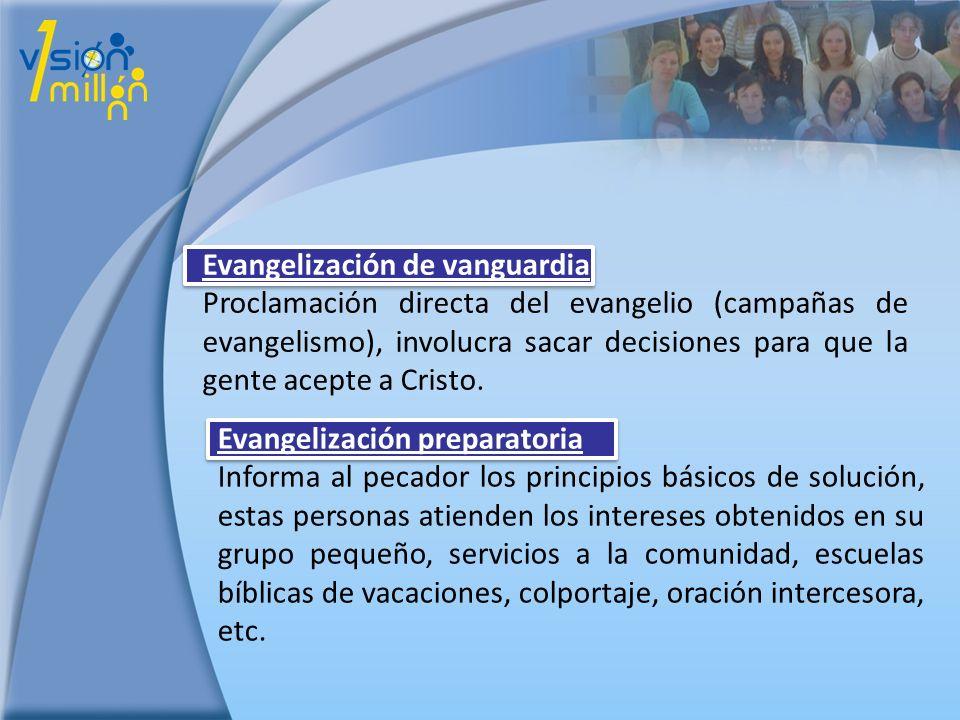 Evangelización de vanguardia Proclamación directa del evangelio (campañas de evangelismo), involucra sacar decisiones para que la gente acepte a Crist