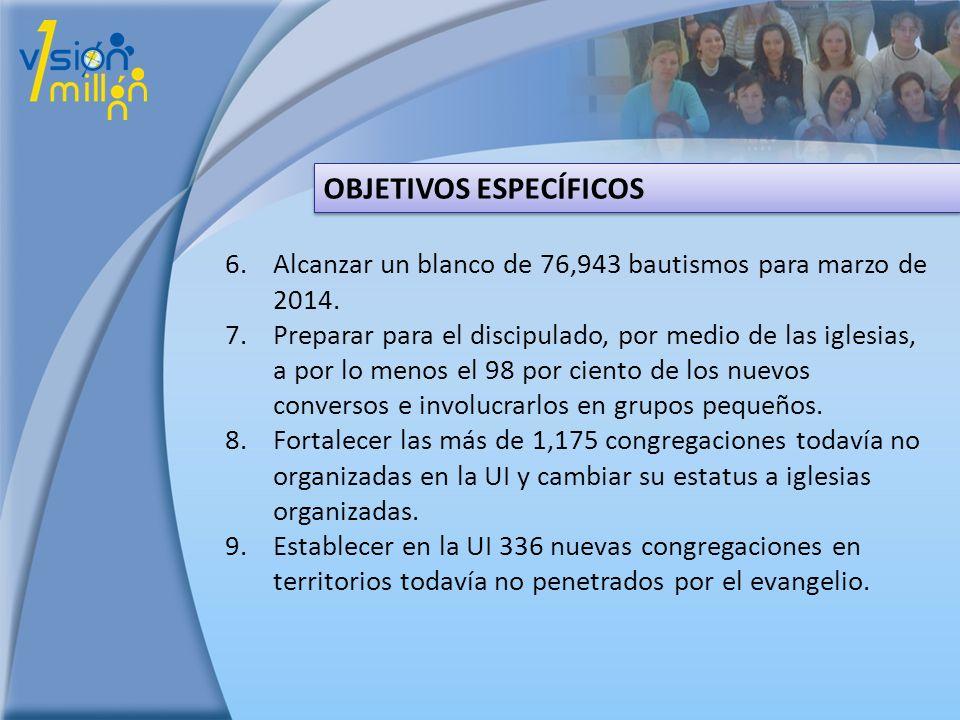 OBJETIVOS ESPECÍFICOS 6.Alcanzar un blanco de 76,943 bautismos para marzo de 2014. 7.Preparar para el discipulado, por medio de las iglesias, a por lo