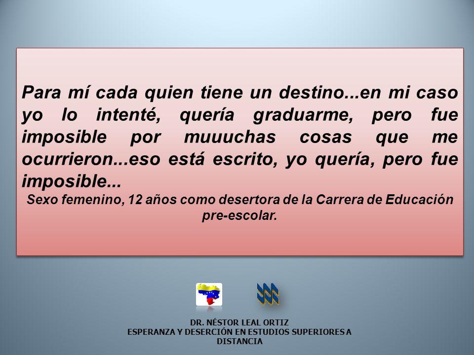DR. NÉSTOR LEAL ORTIZ ESPERANZA Y DESERCIÓN EN ESTUDIOS SUPERIORES A DISTANCIA Para mí cada quien tiene un destino...en mi caso yo lo intenté, quería