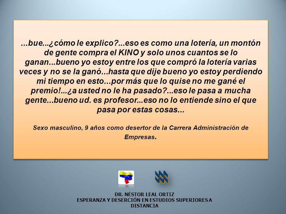 DR. NÉSTOR LEAL ORTIZ ESPERANZA Y DESERCIÓN EN ESTUDIOS SUPERIORES A DISTANCIA...bue...¿cómo le explico?...eso es como una lotería, un montón de gente