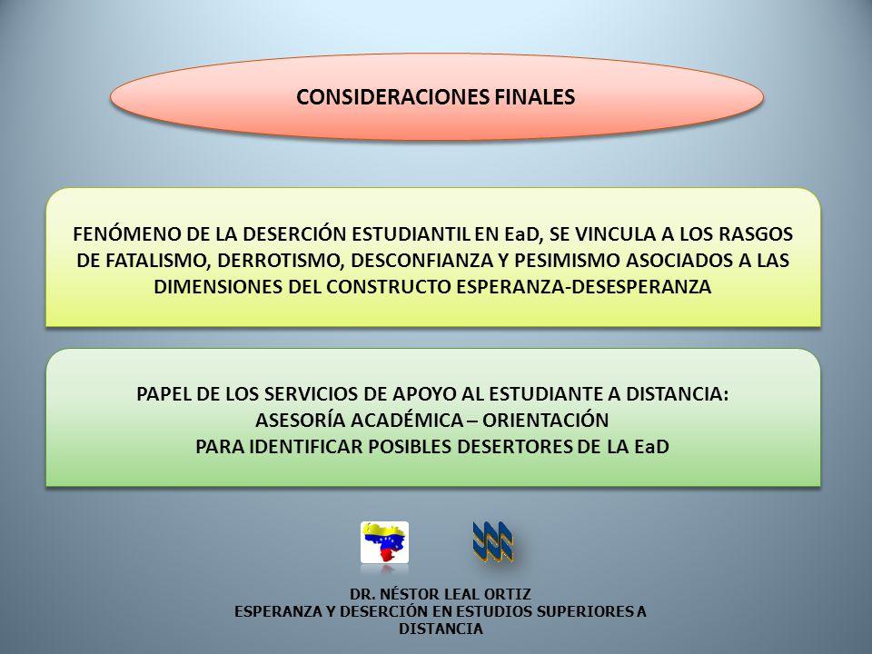 DR. NÉSTOR LEAL ORTIZ ESPERANZA Y DESERCIÓN EN ESTUDIOS SUPERIORES A DISTANCIA FENÓMENO DE LA DESERCIÓN ESTUDIANTIL EN EaD, SE VINCULA A LOS RASGOS DE