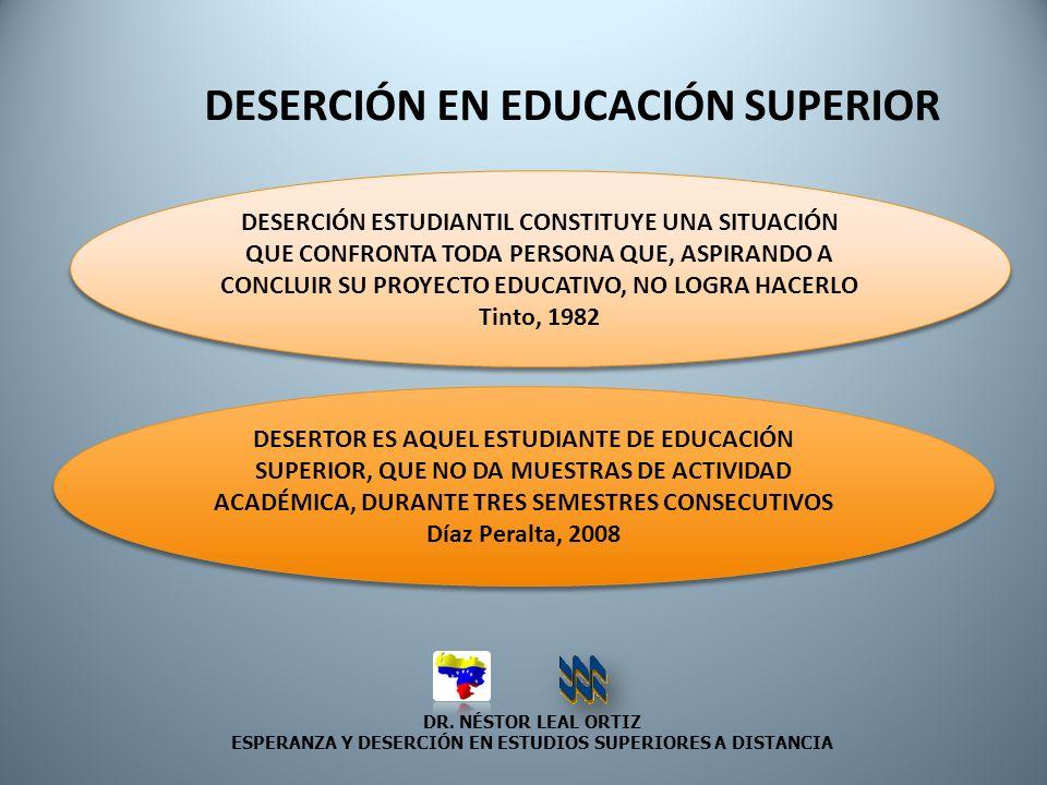DR. NÉSTOR LEAL ORTIZ ESPERANZA Y DESERCIÓN EN ESTUDIOS SUPERIORES A DISTANCIA DESERCIÓN EN EDUCACIÓN SUPERIOR DESERCIÓN ESTUDIANTIL CONSTITUYE UNA SI