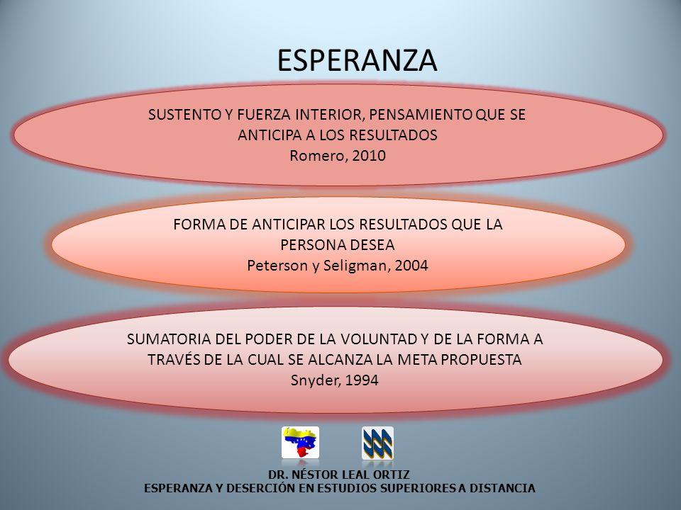 DR. NÉSTOR LEAL ORTIZ ESPERANZA Y DESERCIÓN EN ESTUDIOS SUPERIORES A DISTANCIA SUSTENTO Y FUERZA INTERIOR, PENSAMIENTO QUE SE ANTICIPA A LOS RESULTADO