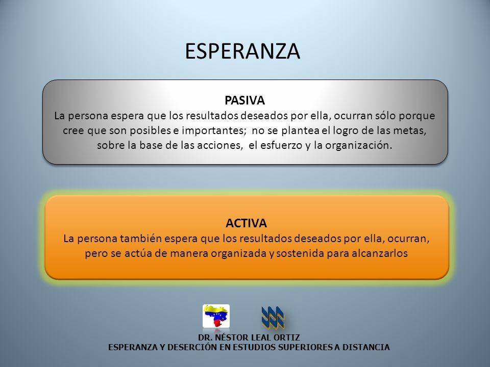 DR. NÉSTOR LEAL ORTIZ ESPERANZA Y DESERCIÓN EN ESTUDIOS SUPERIORES A DISTANCIA ESPERANZA PASIVA La persona espera que los resultados deseados por ella