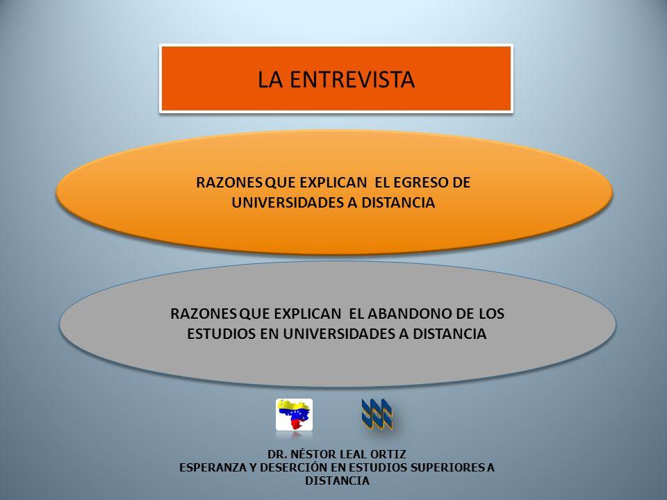 DR. NÉSTOR LEAL ORTIZ ESPERANZA Y DESERCIÓN EN ESTUDIOS SUPERIORES A DISTANCIA LA ENTREVISTA RAZONES QUE EXPLICAN EL EGRESO DE UNIVERSIDADES A DISTANC