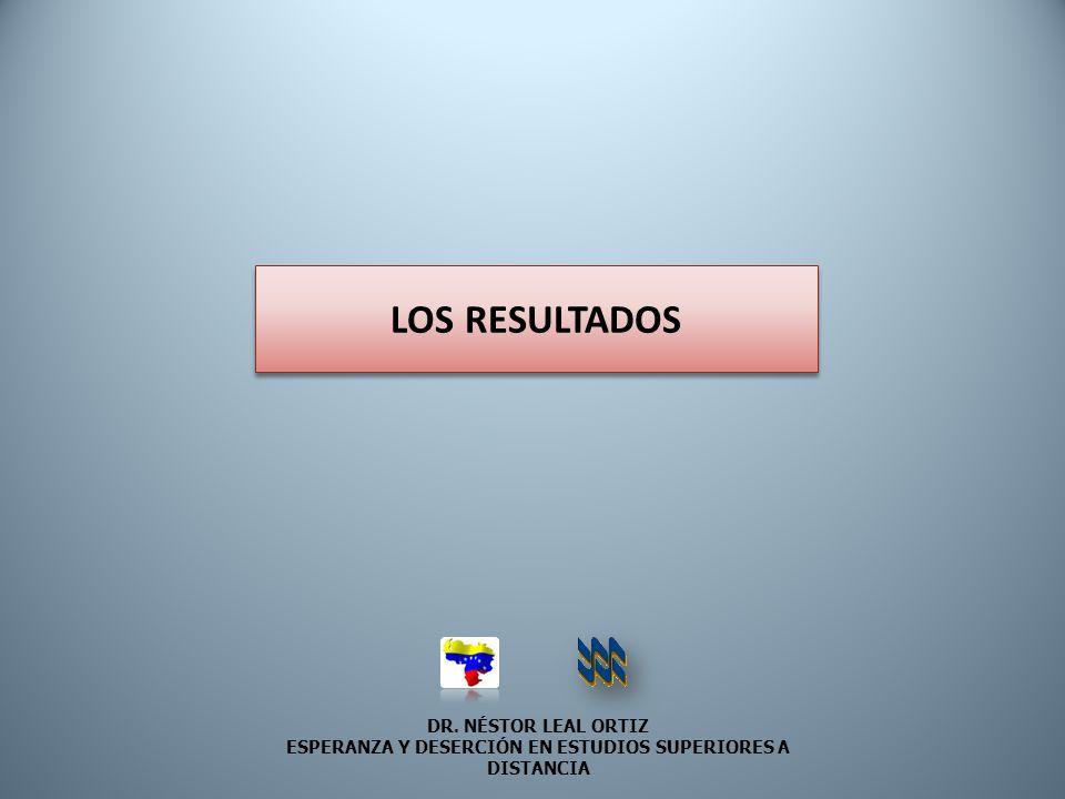 DR. NÉSTOR LEAL ORTIZ ESPERANZA Y DESERCIÓN EN ESTUDIOS SUPERIORES A DISTANCIA LOS RESULTADOS