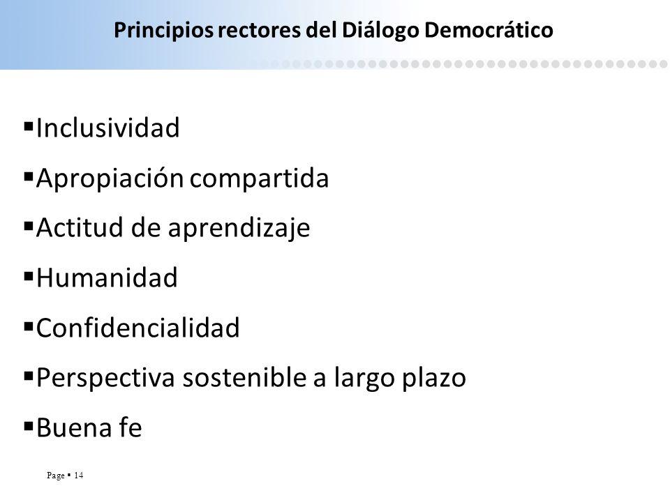 Page 14 Principios rectores del Diálogo Democrático Inclusividad Apropiación compartida Actitud de aprendizaje Humanidad Confidencialidad Perspectiva