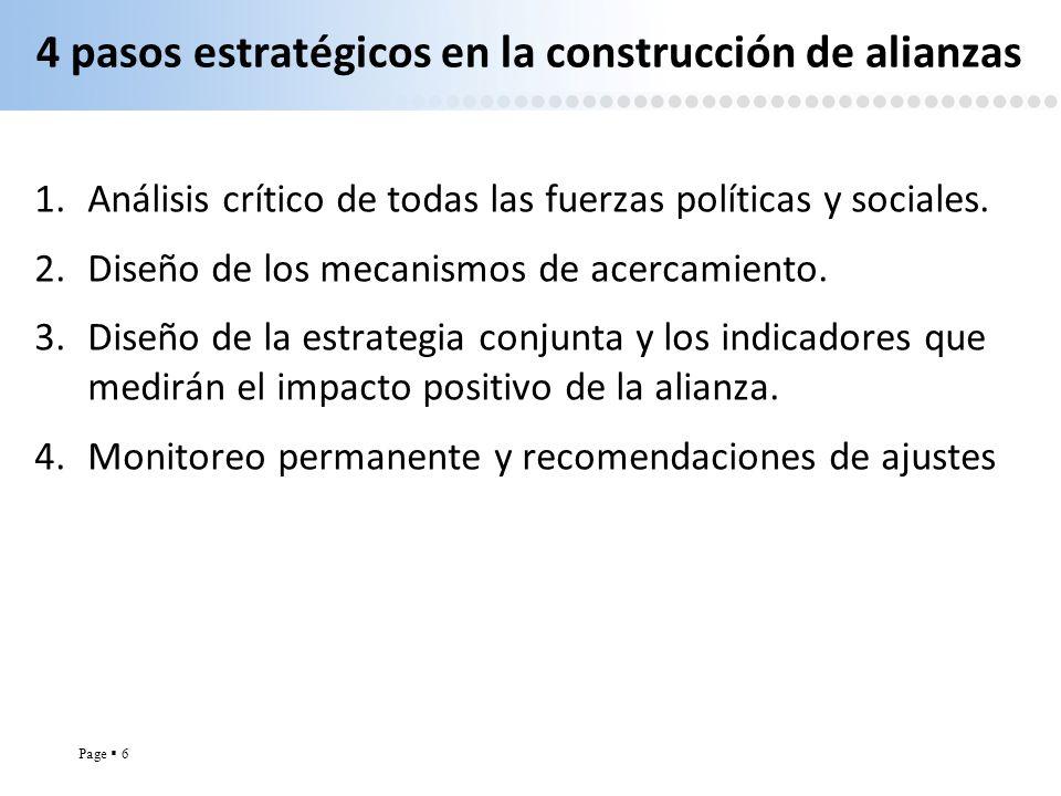 Page 6 4 pasos estratégicos en la construcción de alianzas 1.Análisis crítico de todas las fuerzas políticas y sociales. 2.Diseño de los mecanismos de