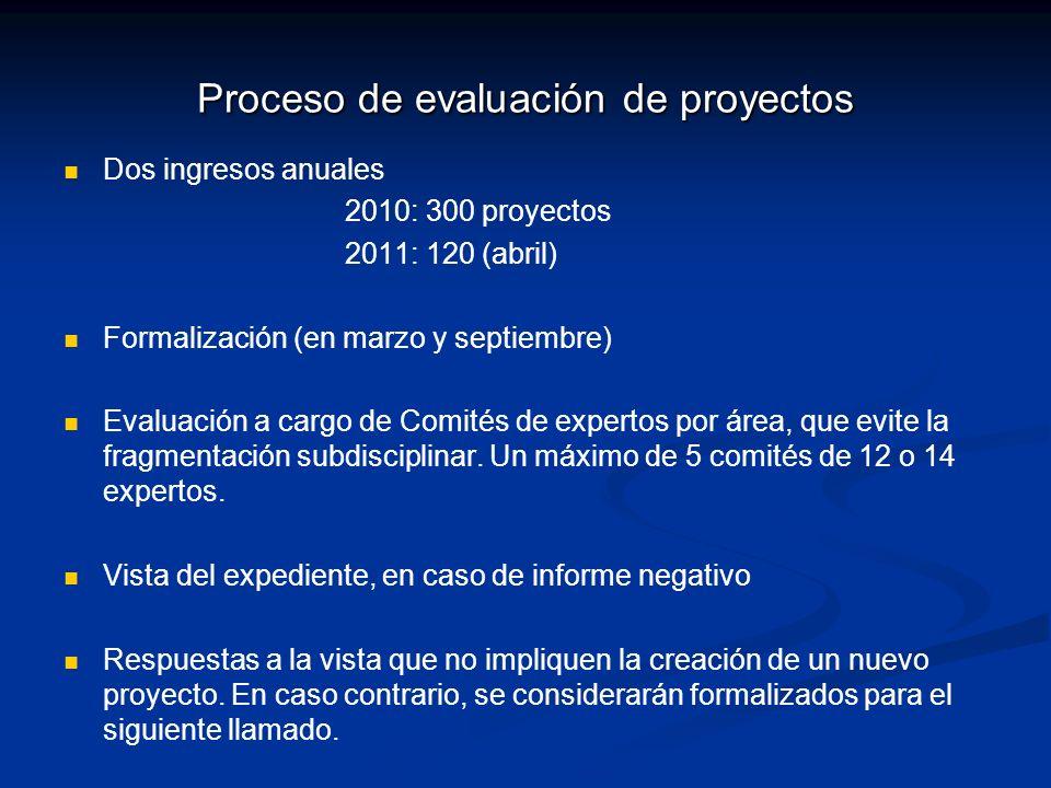 Proceso de evaluación de proyectos Dos ingresos anuales 2010: 300 proyectos 2011: 120 (abril) Formalización (en marzo y septiembre) Evaluación a cargo