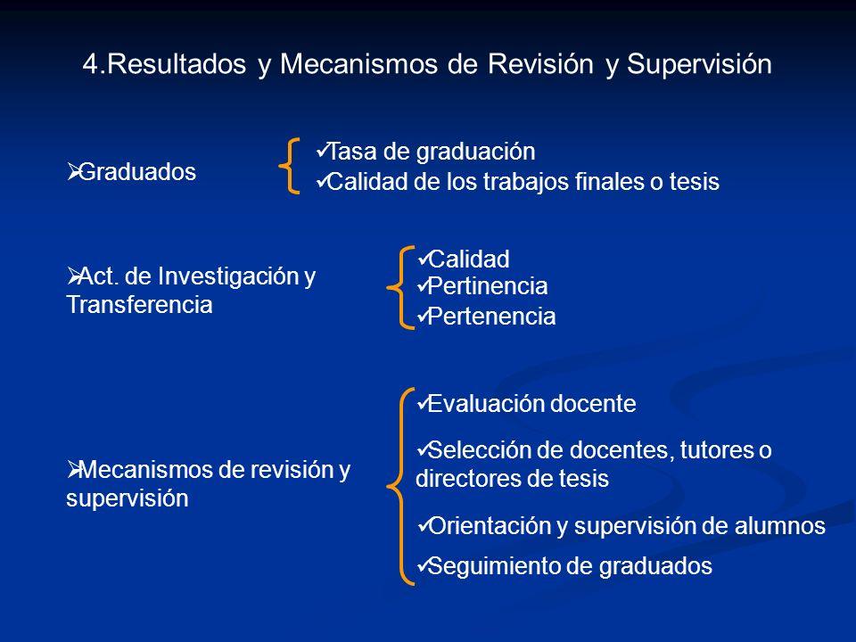 4.Resultados y Mecanismos de Revisión y Supervisión Tasa de graduación Calidad de los trabajos finales o tesis Graduados Calidad Pertinencia Act. de I