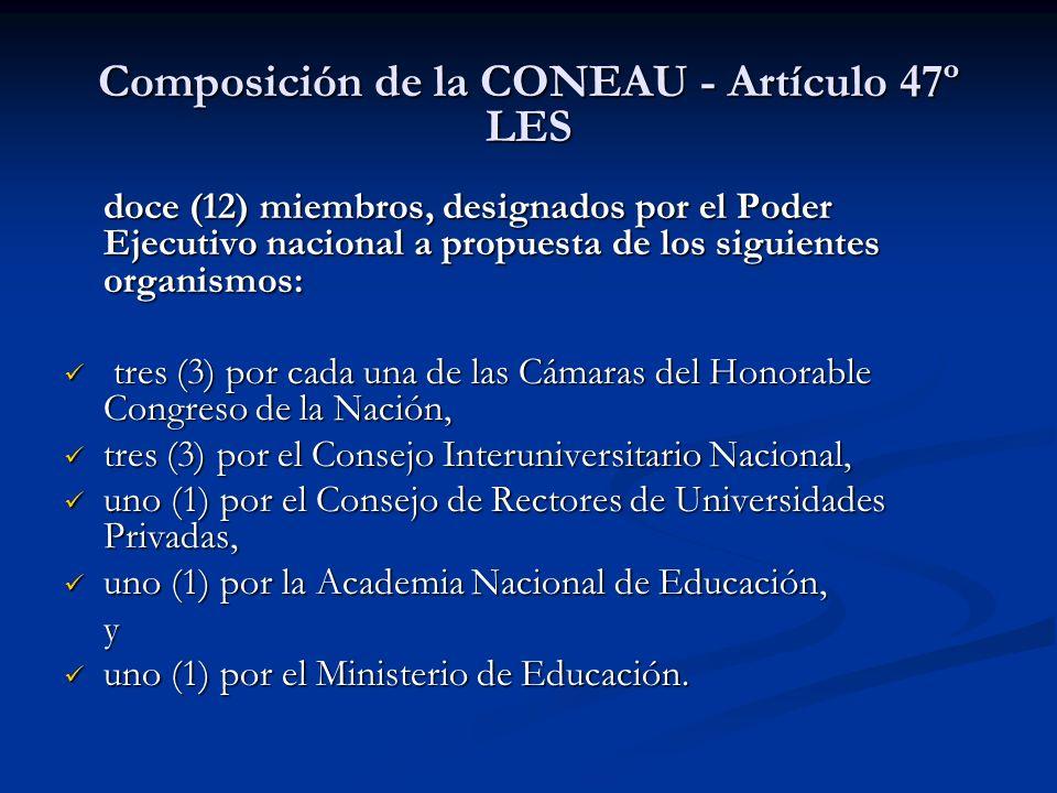 Composición de la CONEAU - Artículo 47º LES doce (12) miembros, designados por el Poder Ejecutivo nacional a propuesta de los siguientes organismos: d