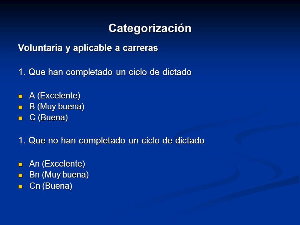 Categorización Voluntaria y aplicable a carreras 1. Que han completado un ciclo de dictado A (Excelente) A (Excelente) B (Muy buena) B (Muy buena) C (