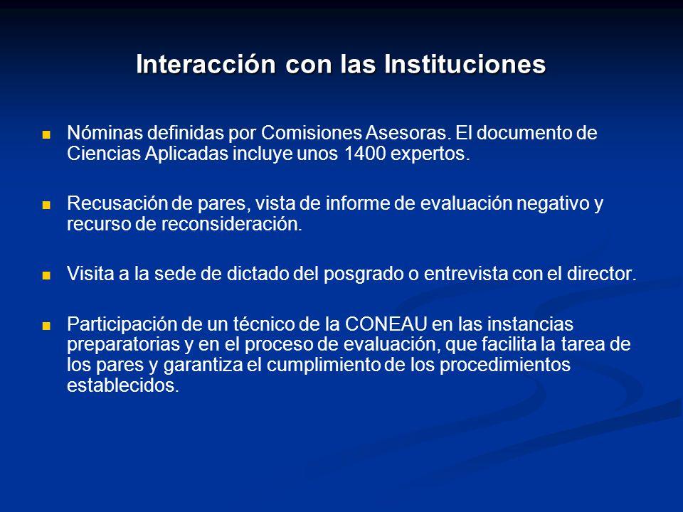 Interacción con las Instituciones Nóminas definidas por Comisiones Asesoras. El documento de Ciencias Aplicadas incluye unos 1400 expertos. Recusación