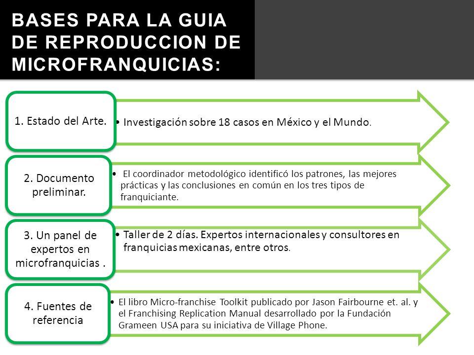 BASES PARA LA GUIA DE REPRODUCCION DE MICROFRANQUICIAS: Investigación sobre 18 casos en México y el Mundo. 1. Estado del Arte. El coordinador metodoló