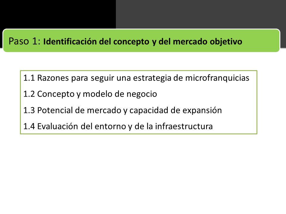 Paso 1: Identificación del concepto y del mercado objetivo 1.1 Razones para seguir una estrategia de microfranquicias 1.2 Concepto y modelo de negocio