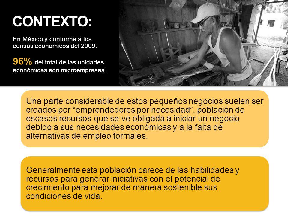 CONTEXTO: En México y conforme a los censos económicos del 2009: 96% del total de las unidades económicas son microempresas. Una parte considerable de