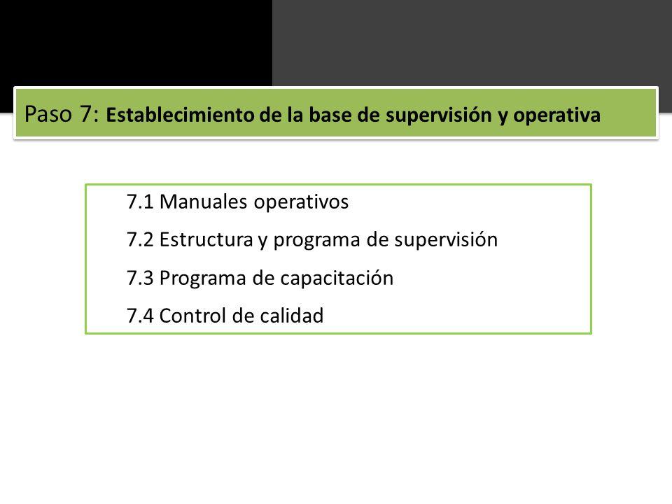 7.1 Manuales operativos 7.2 Estructura y programa de supervisión 7.3 Programa de capacitación 7.4 Control de calidad Paso 7: Establecimiento de la bas